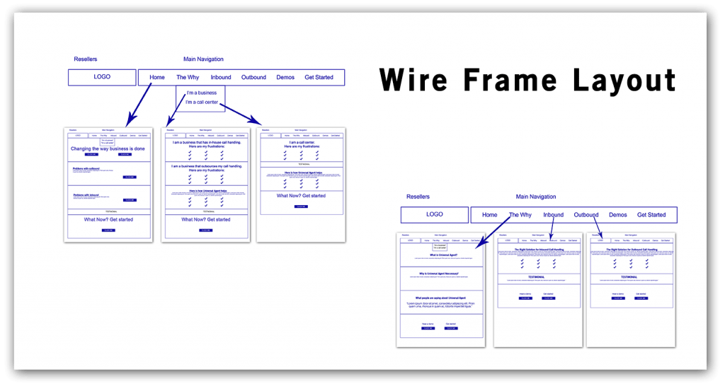 website-wire-frame-layout-1024x546
