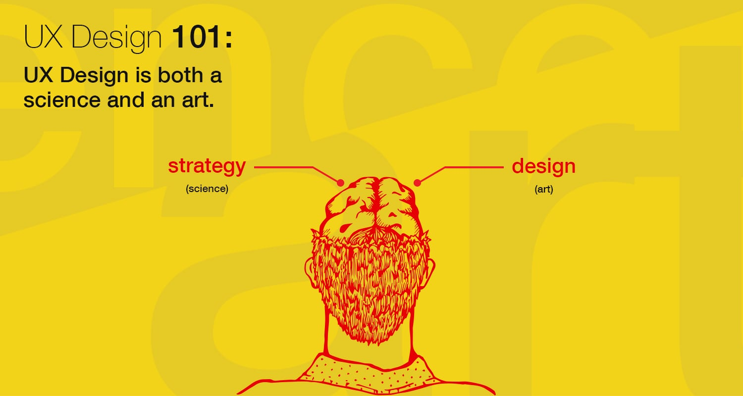 ux-design-101-science-and-art
