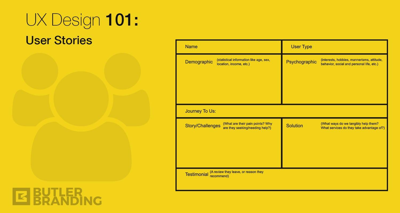 ux-design-101-user-stories