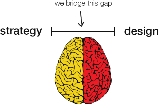 we-bridge-the-gap-between-strategy-and-design